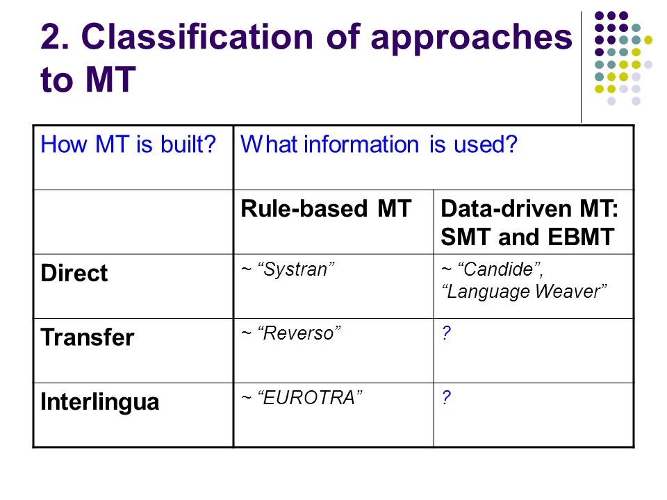 2. Classification of approaches to MT How MT is built?What information is used.