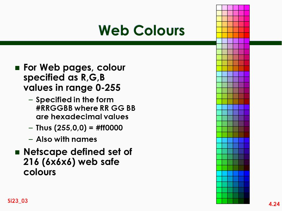 4.24 Si23_03 Web Colours n For Web pages, colour specified as R,G,B values in range – Specified in the form #RRGGBB where RR GG BB are hexadecimal values – Thus (255,0,0) = #ff0000 – Also with names n Netscape defined set of 216 (6x6x6) web safe colours