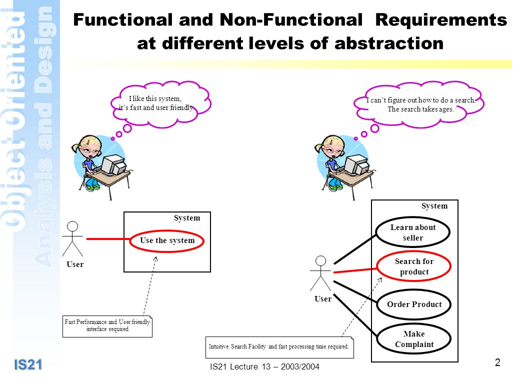 IS21IS21 IS21 Lecture 13 – 2003/2004 2 Functional and Non-Functional Requirements at different levels of abstraction I like this system, its fast and