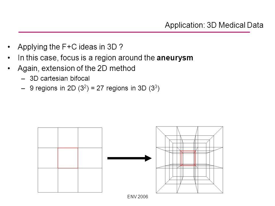 ENV 2006 Applying the F+C ideas in 3D .