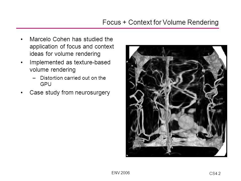 ENV 2006 CS4.2 Focus + Context for Volume Rendering Marcelo Cohen has studied the application of focus and context ideas for volume rendering Implemen
