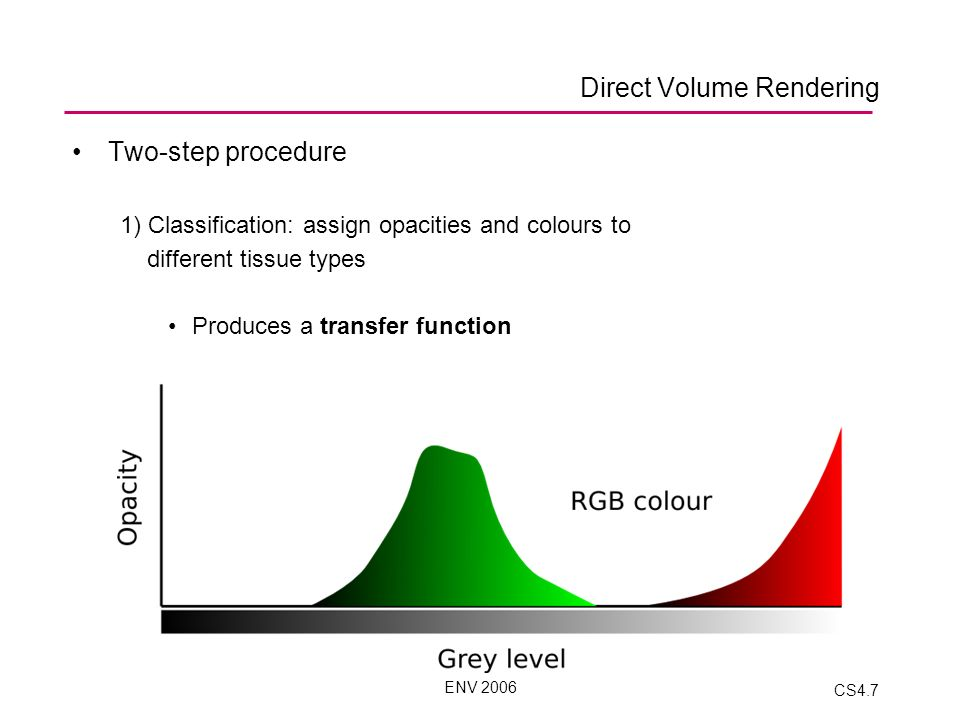 ENV 2006 CS4.7 Direct Volume Rendering Two-step procedure 1) Classification: assign opacities and colours to different tissue types Produces a transfer function