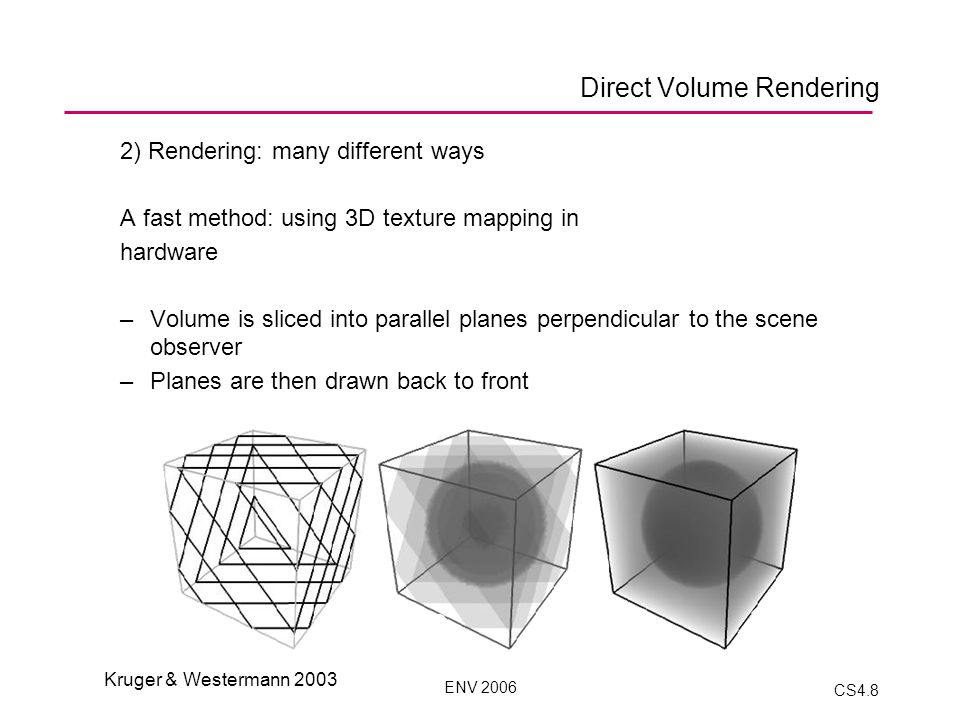 ENV 2006 CS4.8 Direct Volume Rendering 2) Rendering: many different ways A fast method: using 3D texture mapping in hardware –Volume is sliced into pa