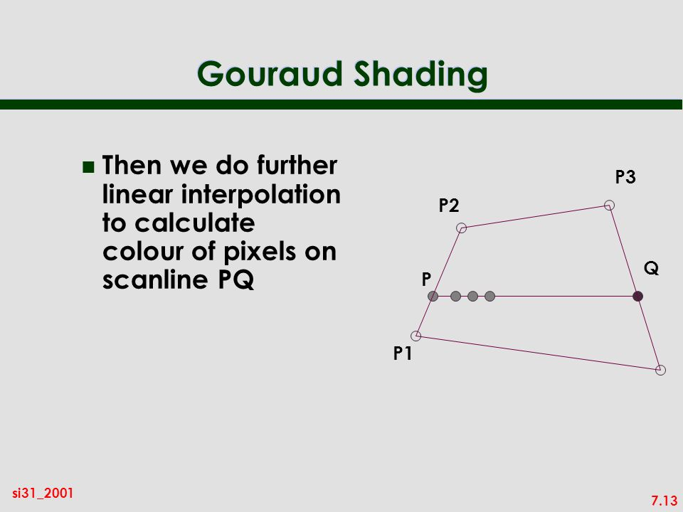 7.13 si31_2001 Gouraud Shading n Then we do further linear interpolation to calculate colour of pixels on scanline PQ P2 P1 P3 P Q