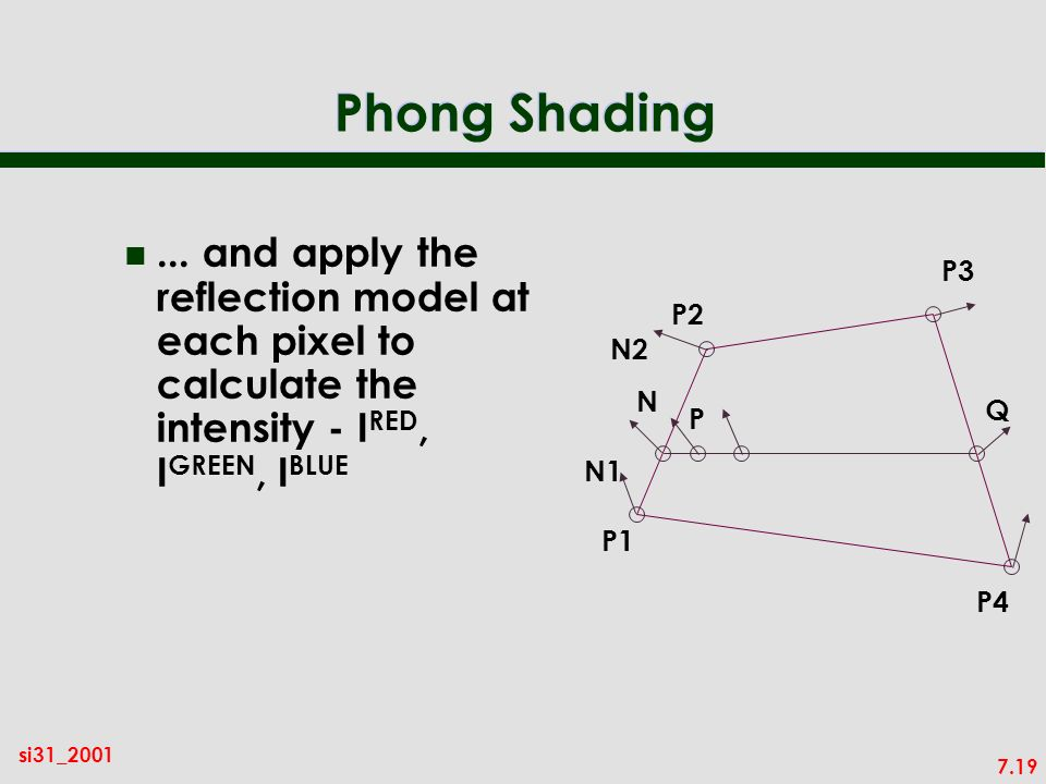 7.19 si31_2001 Phong Shading n... and apply the reflection model at each pixel to calculate the intensity - I RED, I GREEN, I BLUE P4 P2 P1 P3 P Q N2