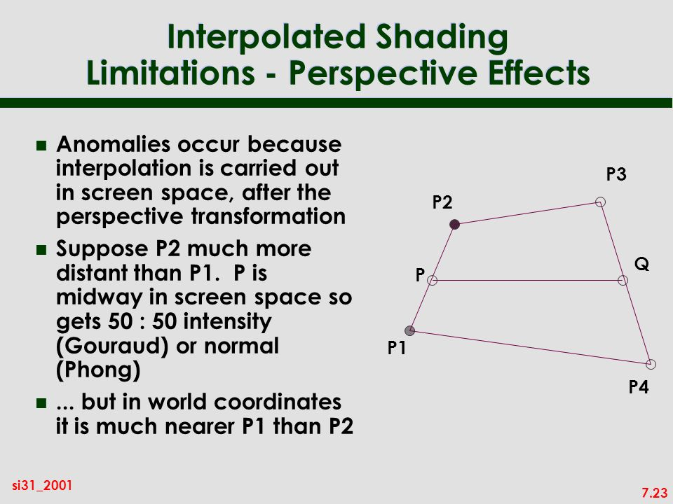 7.23 si31_2001 Interpolated Shading Limitations - Perspective Effects n Anomalies occur because interpolation is carried out in screen space, after the perspective transformation n Suppose P2 much more distant than P1.