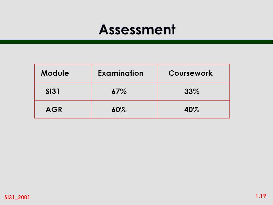 1.19 SI31_2001 Assessment ModuleExaminationCoursework SI3167%33% AGR60%40%