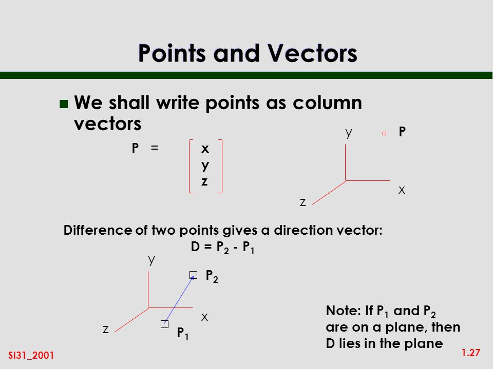 1.27 SI31_2001 Points and Vectors n We shall write points as column vectors xyzxyz P = Difference of two points gives a direction vector: D = P 2 - P 1 x y z P2P2 P1P1 x y z P Note: If P 1 and P 2 are on a plane, then D lies in the plane