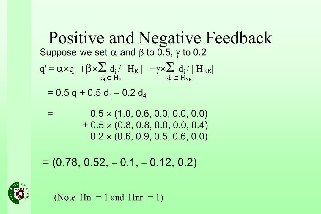 Suppose we set and to 0.5, to 0.2 q = q d i / | H R | d i / | H NR | = 0.5 q + 0.5 d 1 0.2 d 4 = 0.5 (1.0, 0.6, 0.0, 0.0, 0.0) + 0.5 (0.8, 0.8, 0.0, 0.0, 0.4) 0.2 (0.6, 0.9, 0.5, 0.6, 0.0) = (0.78, 0.52, 0.1, 0.12, 0.2) (Note |Hn| = 1 and |Hnr| = 1) d i H R d i H NR Positive and Negative Feedback