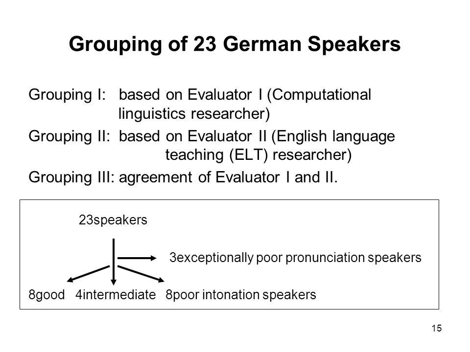15 Grouping of 23 German Speakers Grouping I: based on Evaluator I (Computational linguistics researcher) Grouping II: based on Evaluator II (English language teaching (ELT) researcher) Grouping III: agreement of Evaluator I and II.