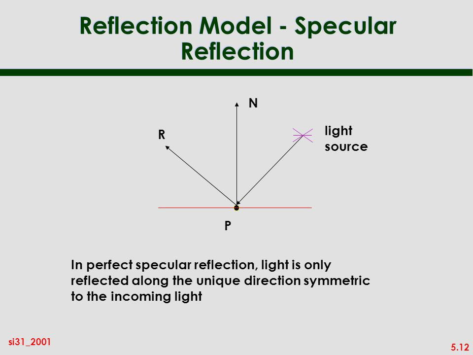 5.12 si31_2001 Reflection Model - Specular Reflection In perfect specular reflection, light is only reflected along the unique direction symmetric to