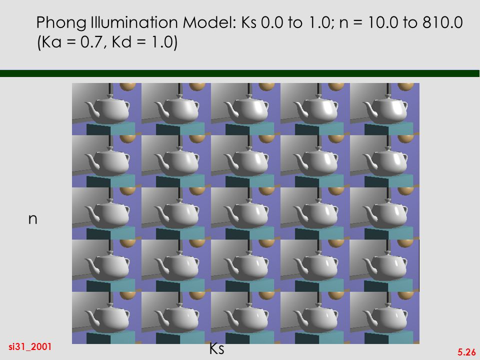 5.26 si31_2001 Phong Illumination Model: Ks 0.0 to 1.0; n = 10.0 to 810.0 (Ka = 0.7, Kd = 1.0) n Ks