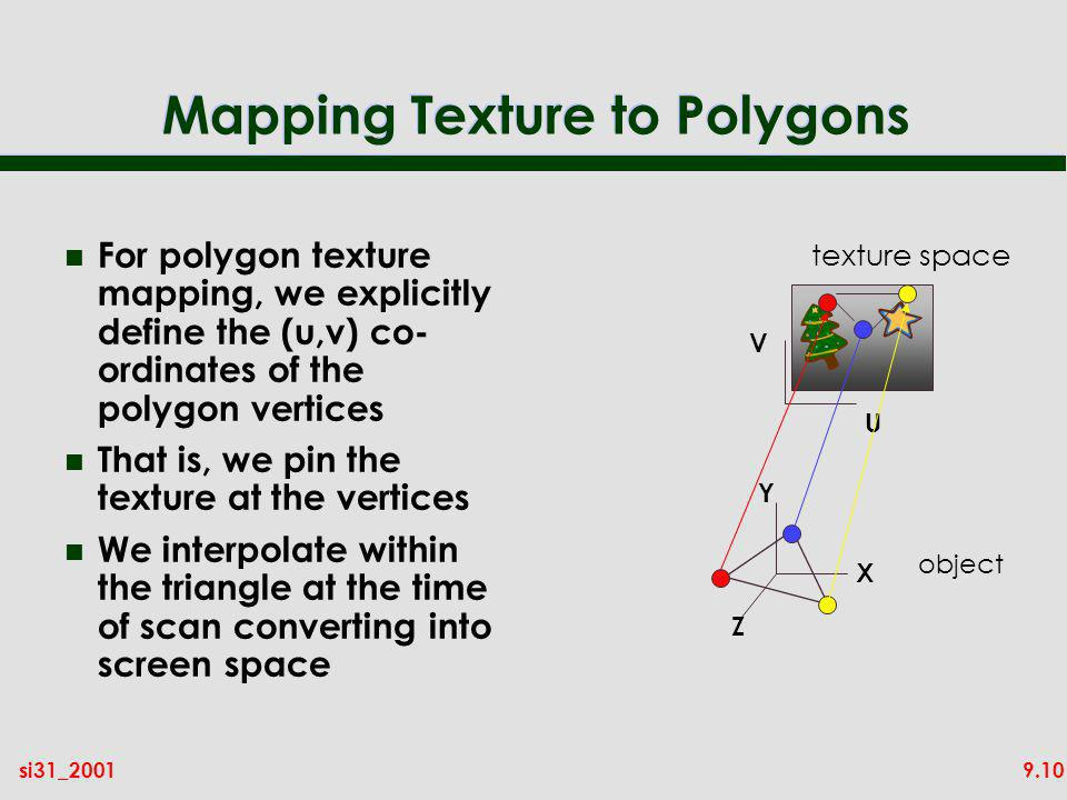 9.10si31_2001 Mapping Texture to Polygons n For polygon texture mapping, we explicitly define the (u,v) co- ordinates of the polygon vertices n That i