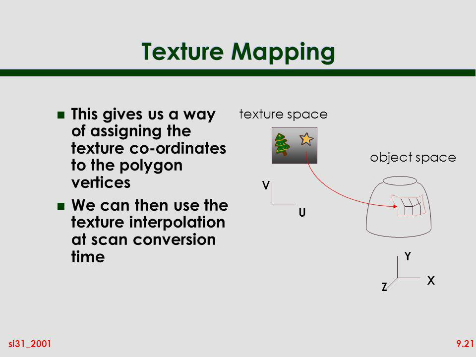 9.21si31_2001 Texture Mapping n This gives us a way of assigning the texture co-ordinates to the polygon vertices n We can then use the texture interp