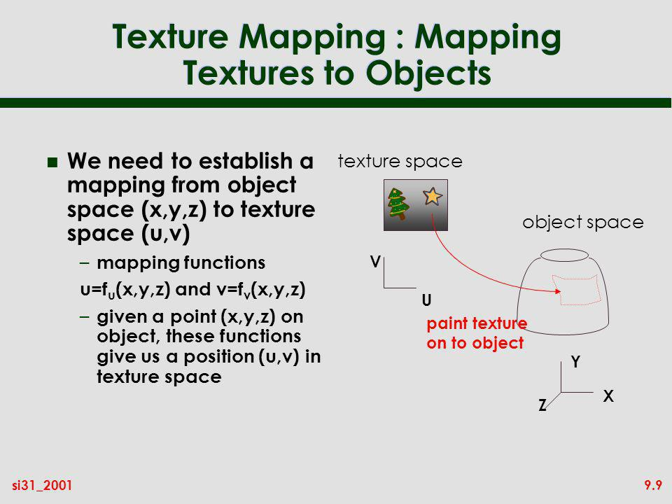 9.9si31_2001 Texture Mapping : Mapping Textures to Objects n We need to establish a mapping from object space (x,y,z) to texture space (u,v) – mapping functions u=f u (x,y,z) and v=f v (x,y,z) – given a point (x,y,z) on object, these functions give us a position (u,v) in texture space object space texture space V U X Y Z paint texture on to object