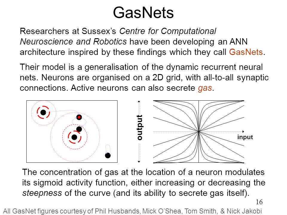 16 GasNets The concentration of gas at the location of a neuron modulates its sigmoid activity function, either increasing or decreasing the steepness