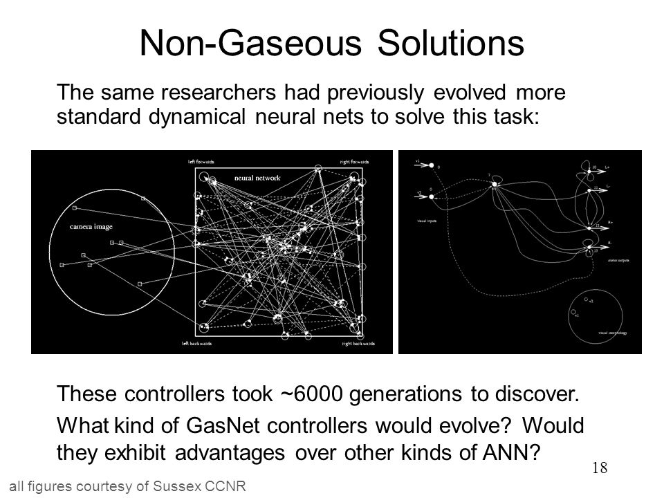 18 Non-Gaseous Solutions The same researchers had previously evolved more standard dynamical neural nets to solve this task: These controllers took ~6