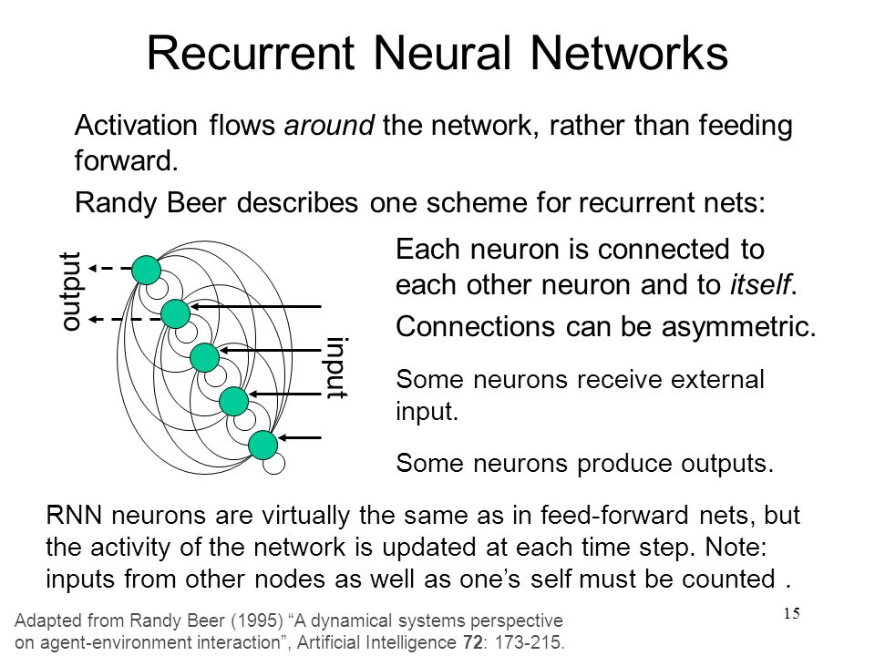 16 The Nets Dynamic Character Consider the servile life of a feed-forward net: Contrast the active life of a recurrent net: Even without input, spontaneous activity may reverberate around the net in any manner.