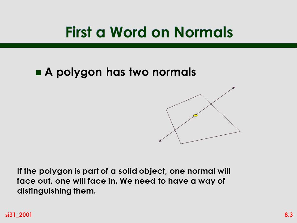 8.3si31_2001 First a Word on Normals n A polygon has two normals If the polygon is part of a solid object, one normal will face out, one will face in.