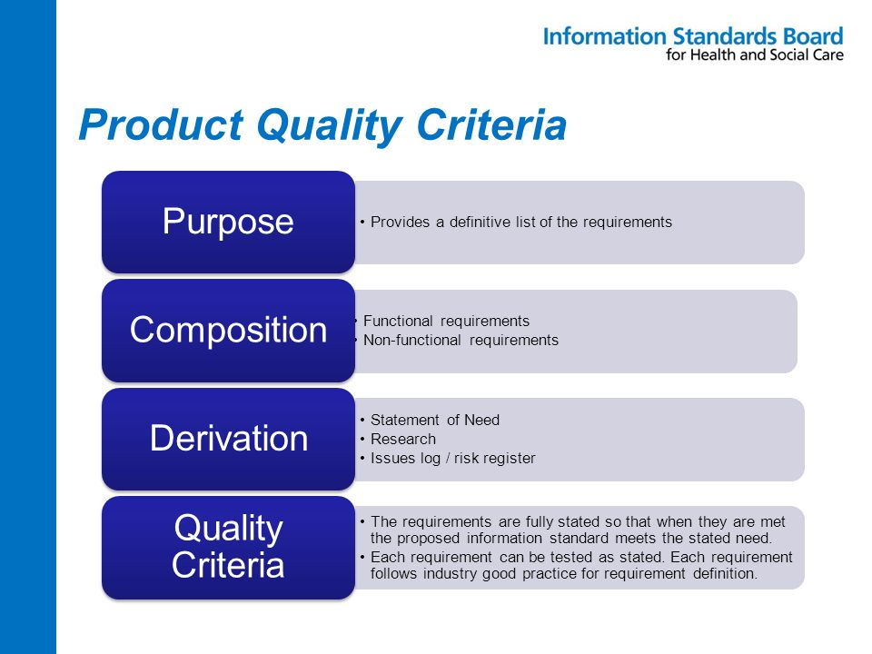 Product Quality Criteria Provides a definitive list of the requirements Purpose Functional requirements Non-functional requirements Composition Statem