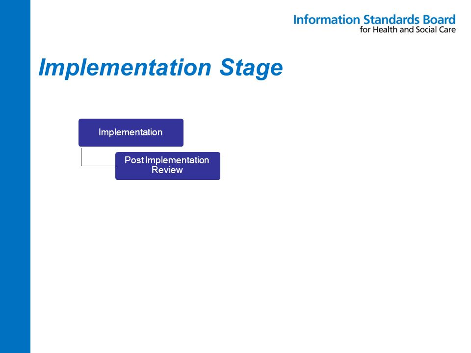 Implementation Stage Implementation Post Implementation Review
