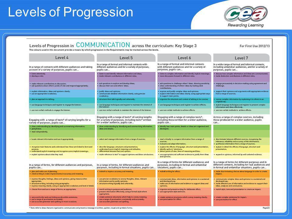 Levels of Progression