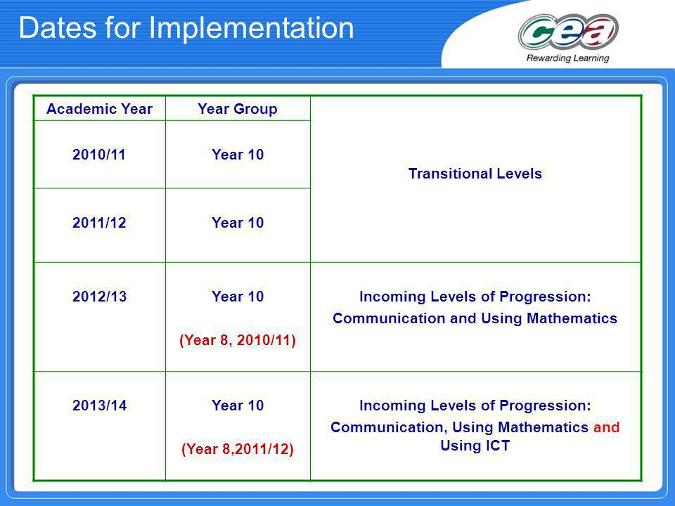 Dates for Implementation Academic YearYear Group Transitional Levels 2010/11Year 10 2011/12Year 10 2012/13Year 10 (Year 8, 2010/11) Incoming Levels of Progression: Communication and Using Mathematics 2013/14Year 10 (Year 8,2011/12) Incoming Levels of Progression: Communication, Using Mathematics and Using ICT