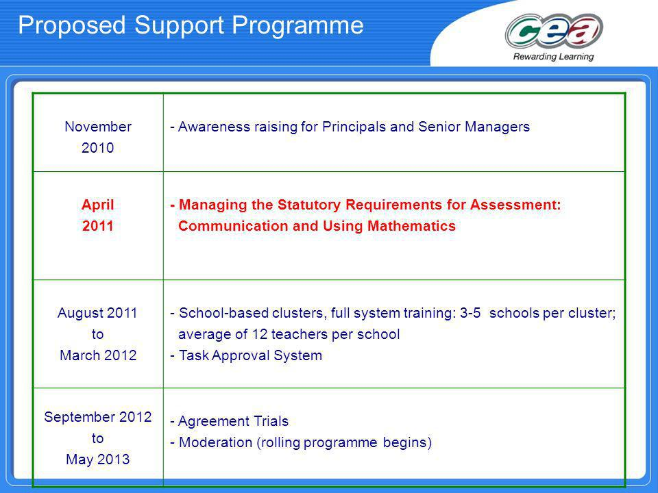Proposed Support Programme November 2010 - Awareness raising for Principals and Senior Managers April 2011 - Managing the Statutory Requirements for Assessment: Communication and Using Mathematics August 2011 to March 2012 - School-based clusters, full system training: 3-5 schools per cluster; average of 12 teachers per school - Task Approval System September 2012 to May 2013 - Agreement Trials - Moderation (rolling programme begins)