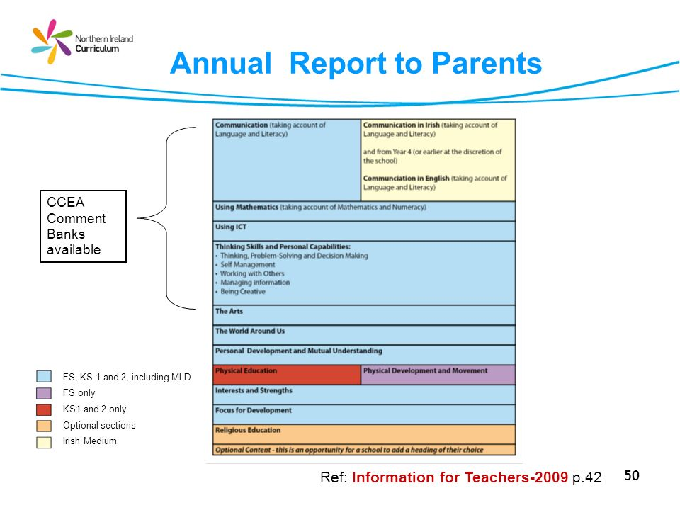 50 Annual Report to Parents CCEA Comment Banks available Ref: Information for Teachers-2009 p.42 FS, KS 1 and 2, including MLD FS only Optional sectio