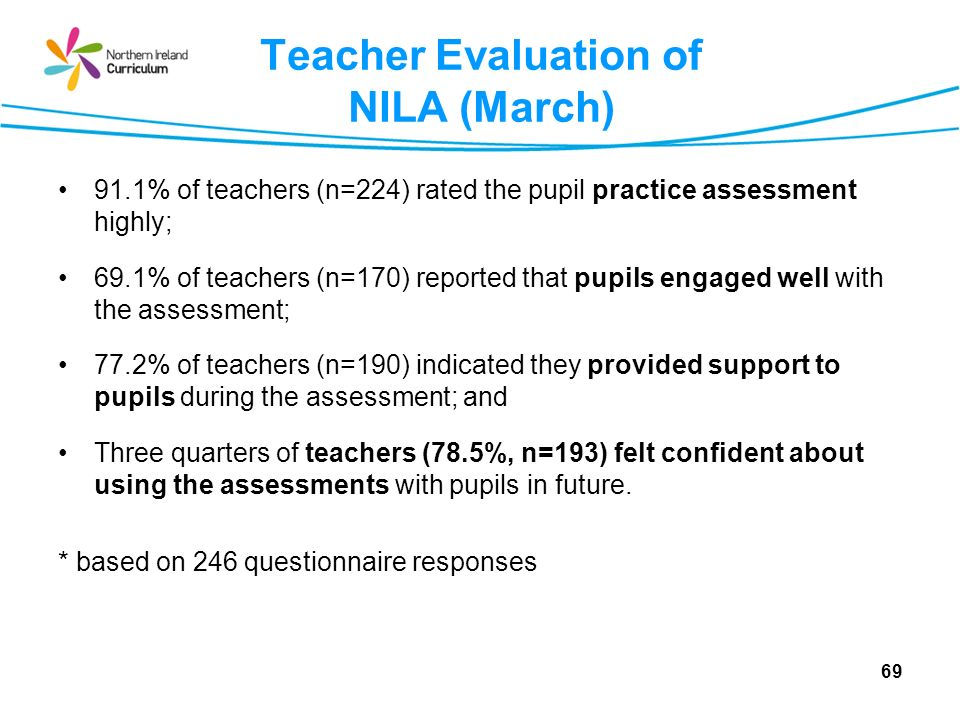 Teacher Evaluation of NILA (March) 91.1% of teachers (n=224) rated the pupil practice assessment highly; 69.1% of teachers (n=170) reported that pupils engaged well with the assessment; 77.2% of teachers (n=190) indicated they provided support to pupils during the assessment; and Three quarters of teachers (78.5%, n=193) felt confident about using the assessments with pupils in future.