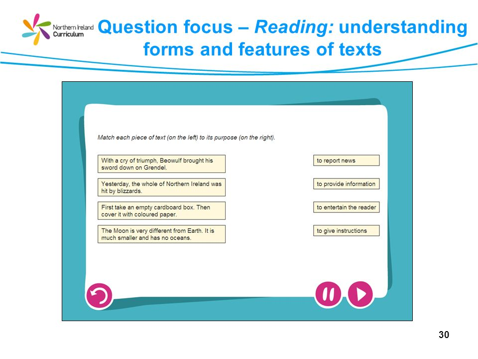 Question focus – Reading: understanding forms and features of texts 30