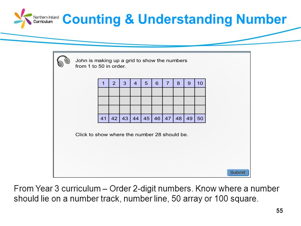Counting & Understanding Number From Year 3 curriculum – Order 2-digit numbers.