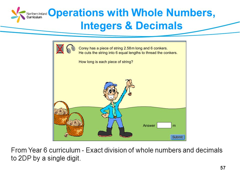 Operations with Whole Numbers, Integers & Decimals From Year 6 curriculum - Exact division of whole numbers and decimals to 2DP by a single digit.