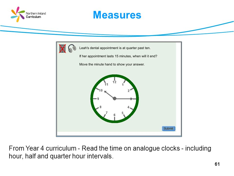 Measures From Year 4 curriculum - Read the time on analogue clocks - including hour, half and quarter hour intervals.