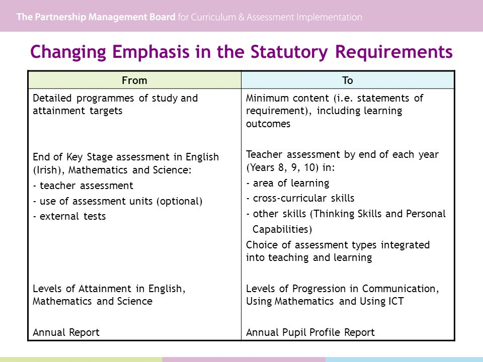 Changing Emphasis in the Statutory Requirements FromTo Detailed programmes of study and attainment targets End of Key Stage assessment in English (Iri