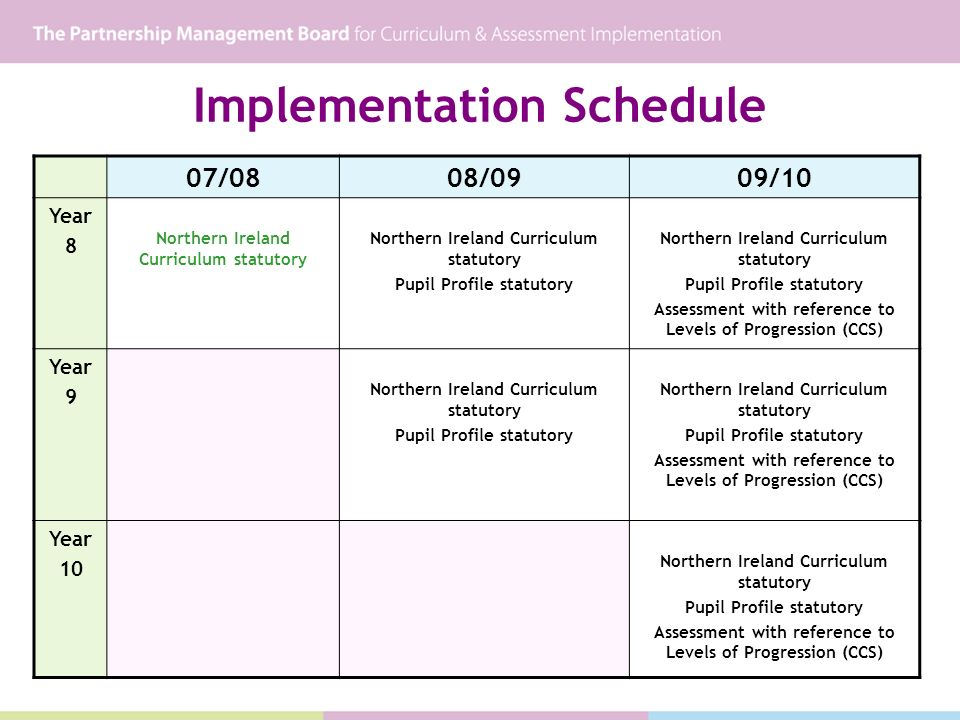 Implementation Schedule 07/0808/0909/10 Year 8 Northern Ireland Curriculum statutory Pupil Profile statutory Northern Ireland Curriculum statutory Pup