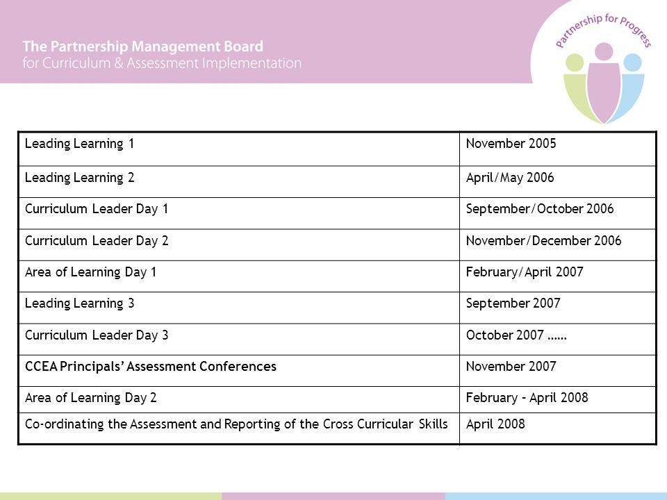 Acquisition Development Promoting Demonstrating Applying Transferring Assessment for Learning