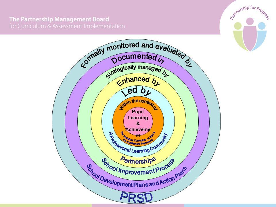 Pupil Learning & Achieveme nt