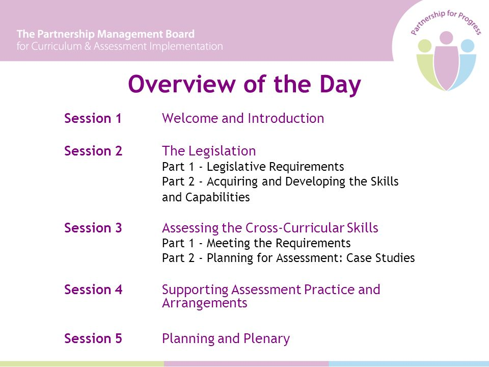 Overview of the Day Session 1Welcome and Introduction Session 2The Legislation Part 1 - Legislative Requirements Part 2 - Acquiring and Developing the