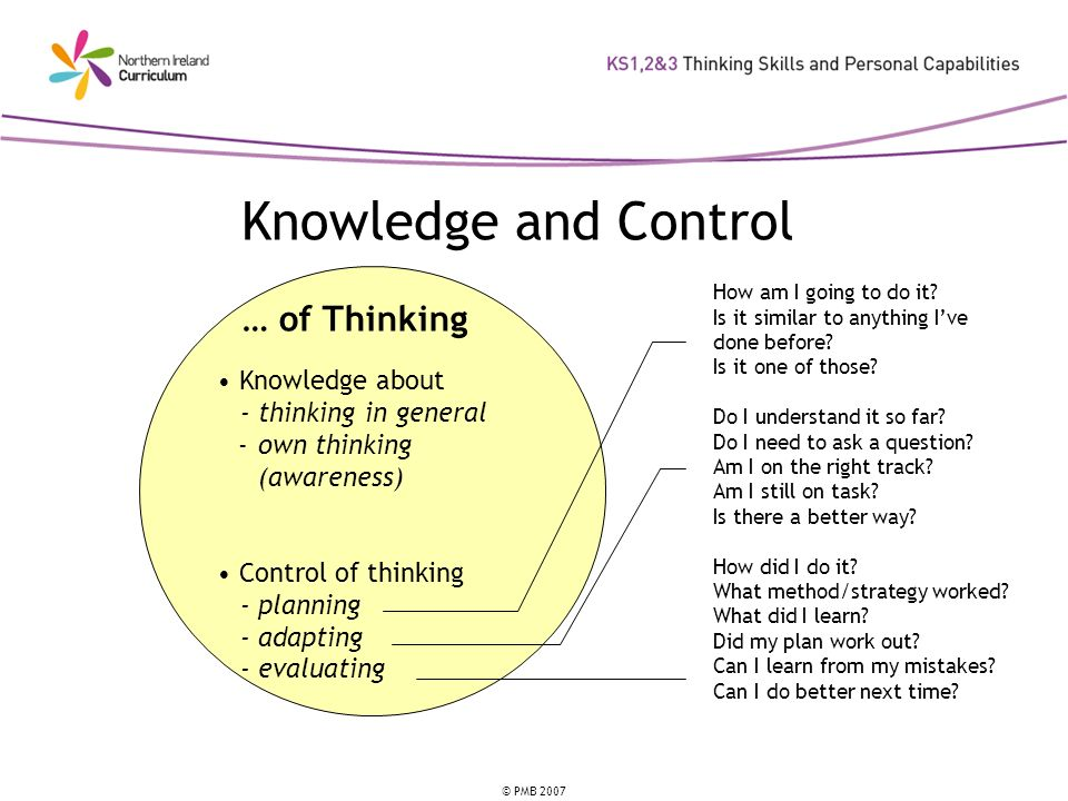 © PMB 2007 Knowledge and Control … of Thinking Knowledge about - thinking in general -own thinking (awareness) Control of thinking - planning - adapting - evaluating How am I going to do it.