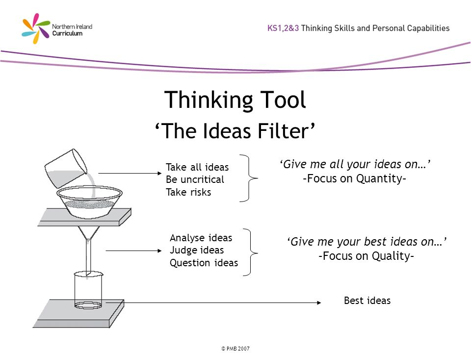 © PMB 2007 Thinking Tool The Ideas Filter Take all ideas Be uncritical Take risks Analyse ideas Judge ideas Question ideas Best ideas Give me all your