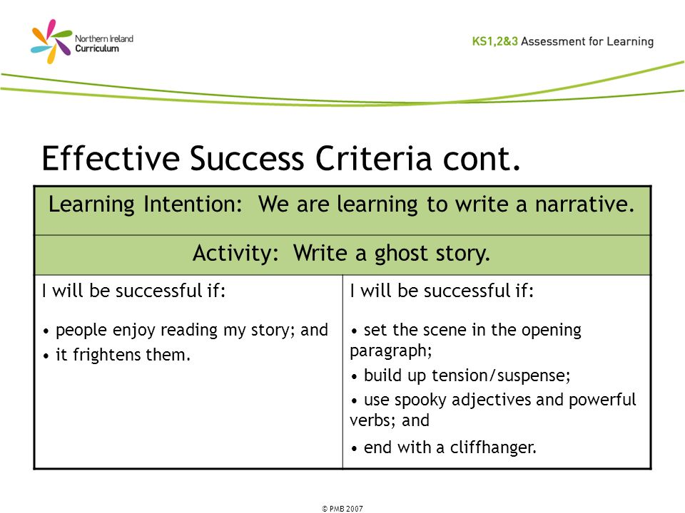 © PMB 2007 Learning Intention: We are learning to write a narrative. Activity: Write a ghost story. I will be successful if: people enjoy reading my s