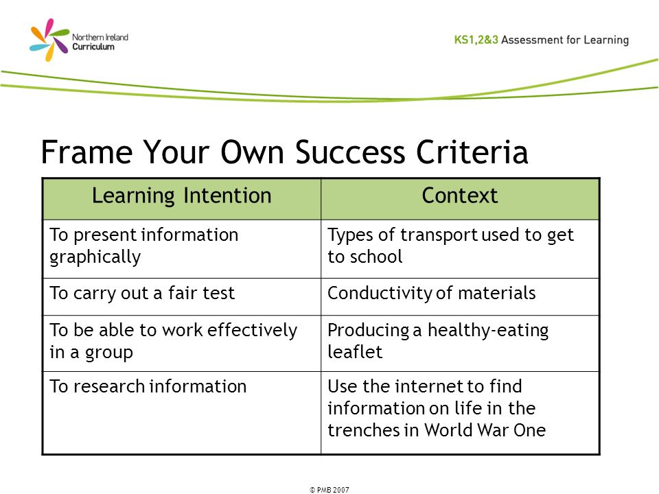 © PMB 2007 Frame Your Own Success Criteria Learning IntentionContext To present information graphically Types of transport used to get to school To ca