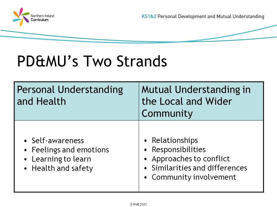 © PMB 2007 PD&MUs Two Strands Personal Understanding and Health Mutual Understanding in the Local and Wider Community Self-awareness Feelings and emotions Learning to learn Health and safety Relationships Responsibilities Approaches to conflict Similarities and differences Community involvement