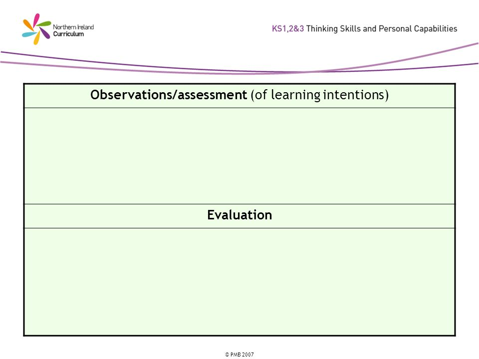 © PMB 2007 Observations/assessment (of learning intentions) Evaluation