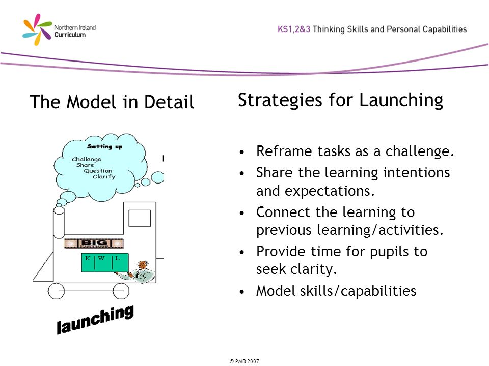 © PMB 2007 The Model in Detail Strategies for Launching Reframe tasks as a challenge.