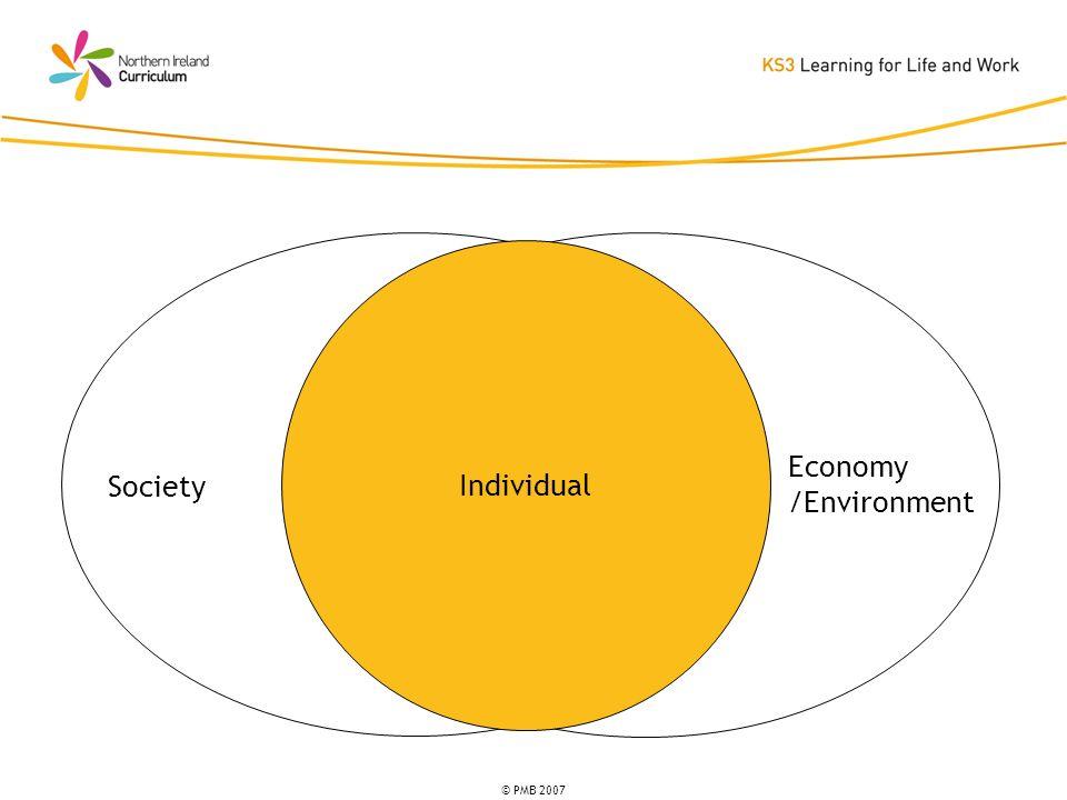 © PMB 2007 Society Economy /Environment Individual