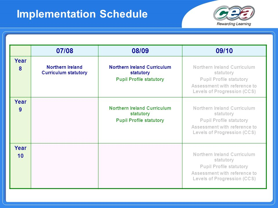 Implementation Schedule 07/0808/0909/10 Year 8 Northern Ireland Curriculum statutory Pupil Profile statutory Northern Ireland Curriculum statutory Pup