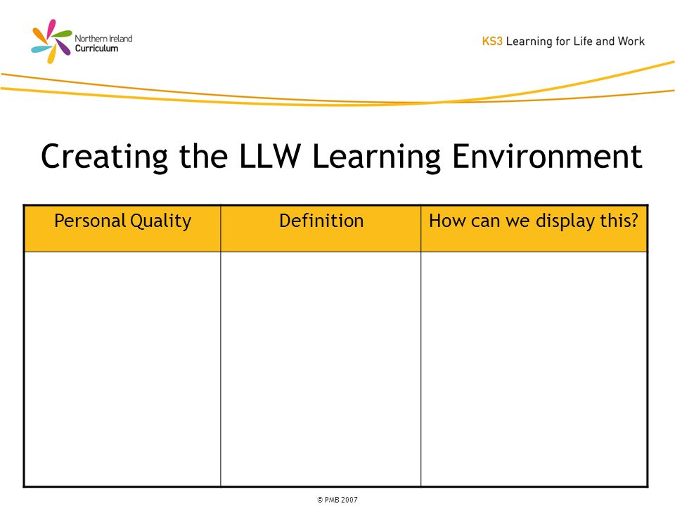 © PMB 2007 Personal QualityDefinitionHow can we display this? Creating the LLW Learning Environment