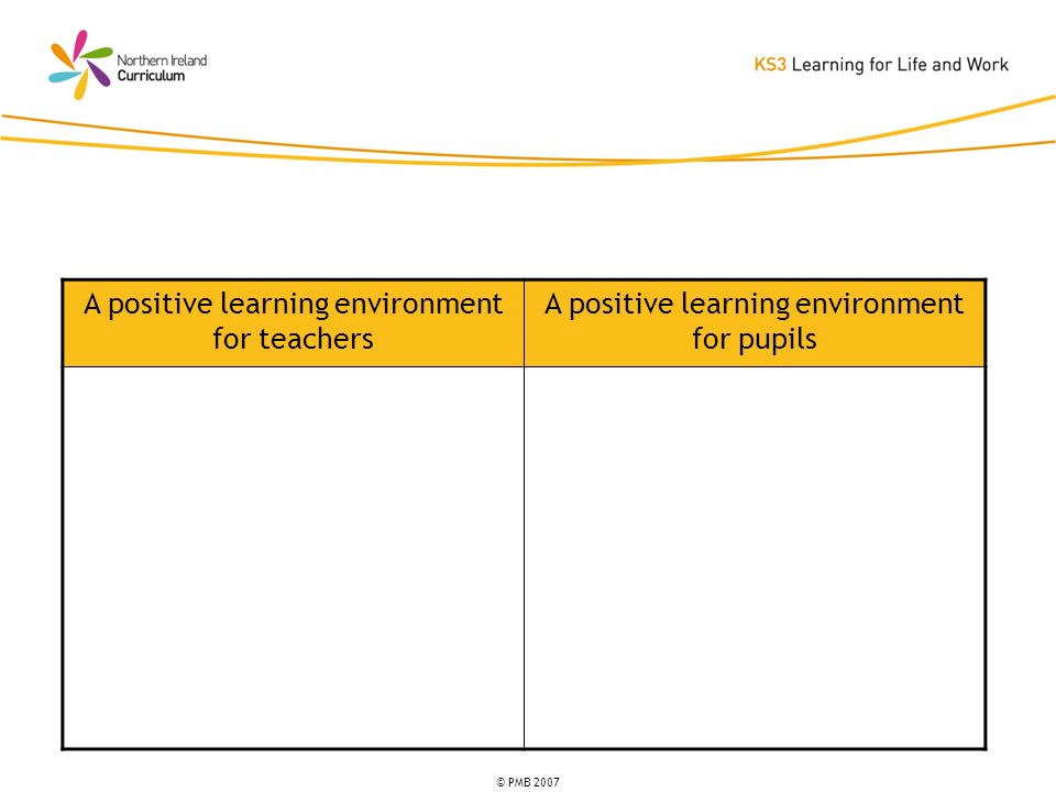 © PMB 2007 A positive learning environment for teachers A positive learning environment for pupils